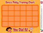 Dora-Training-Chart