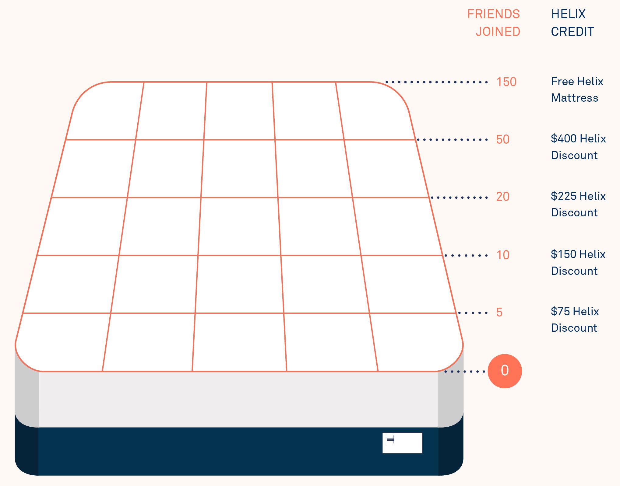 free helix mattress
