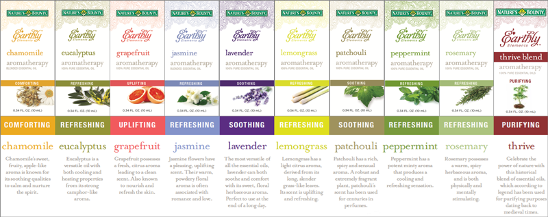 Earthly-Elements---All-Fragrances